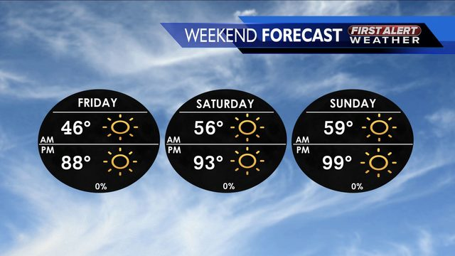 Get ready for a hot weekend!